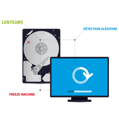 detection aleatoire freeze machine probleme acces windows